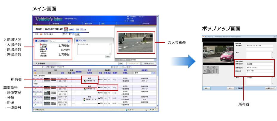 Vehicle Vision メイン画面